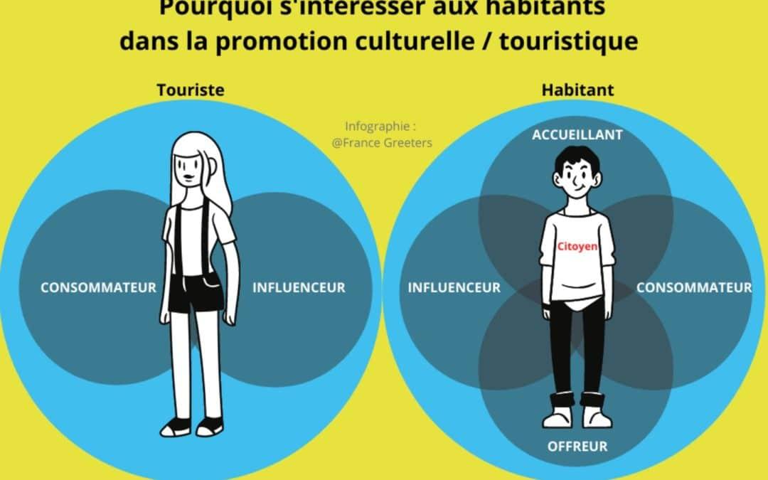 Le Tourisme à l'ère de l'Anthropocène